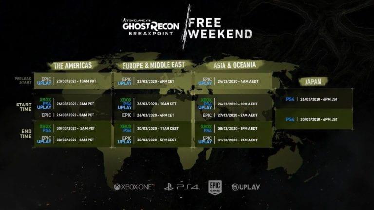 Ghost Recon Breakpoint este gratuit în week-end